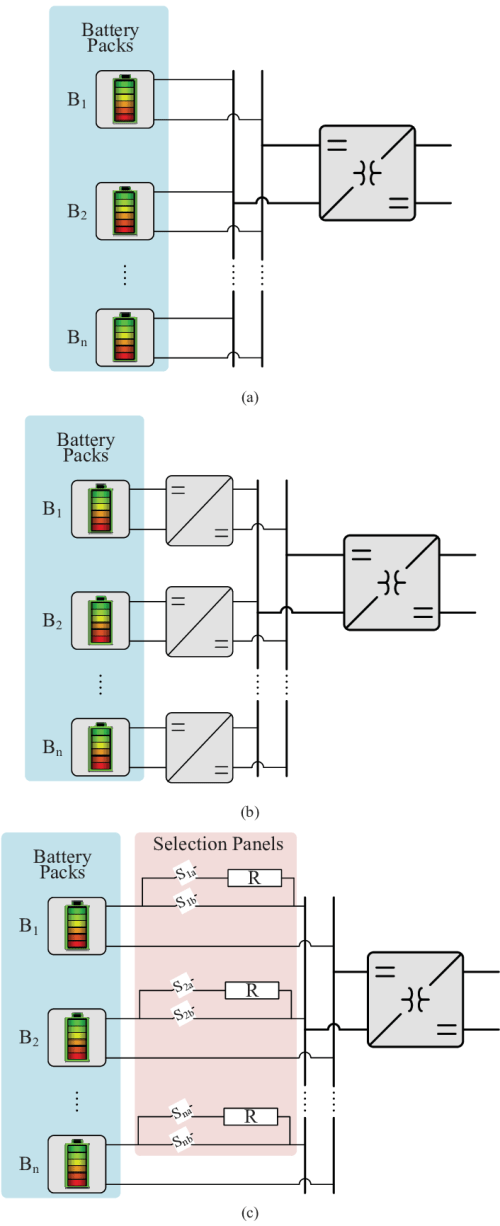 small resolution of proposed solution to connect large scale battery banks to medium voltage grids by using series