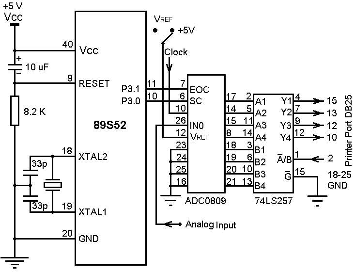Circuit diagram of the data acquisition system to be