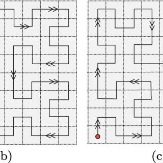 Generic block diagram of 3D-RLE compression pipeline