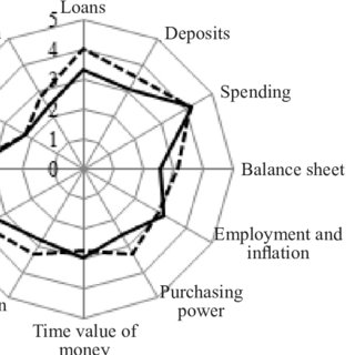 (PDF) Financial literacy as a prerequisite for citizens
