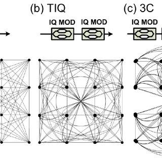 (PDF) 40-Gbaud 16-QAM transmitter using tandem IQ