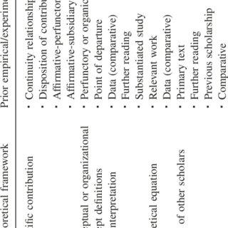 (PDF) Content-based citation analysis: The next generation