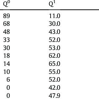 C K-edge, scale bar length 1 μ m: (a) absorption image