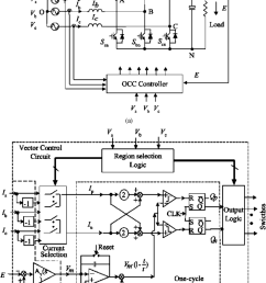circuits of the three phase occ pfc with vector operation a  [ 850 x 1118 Pixel ]