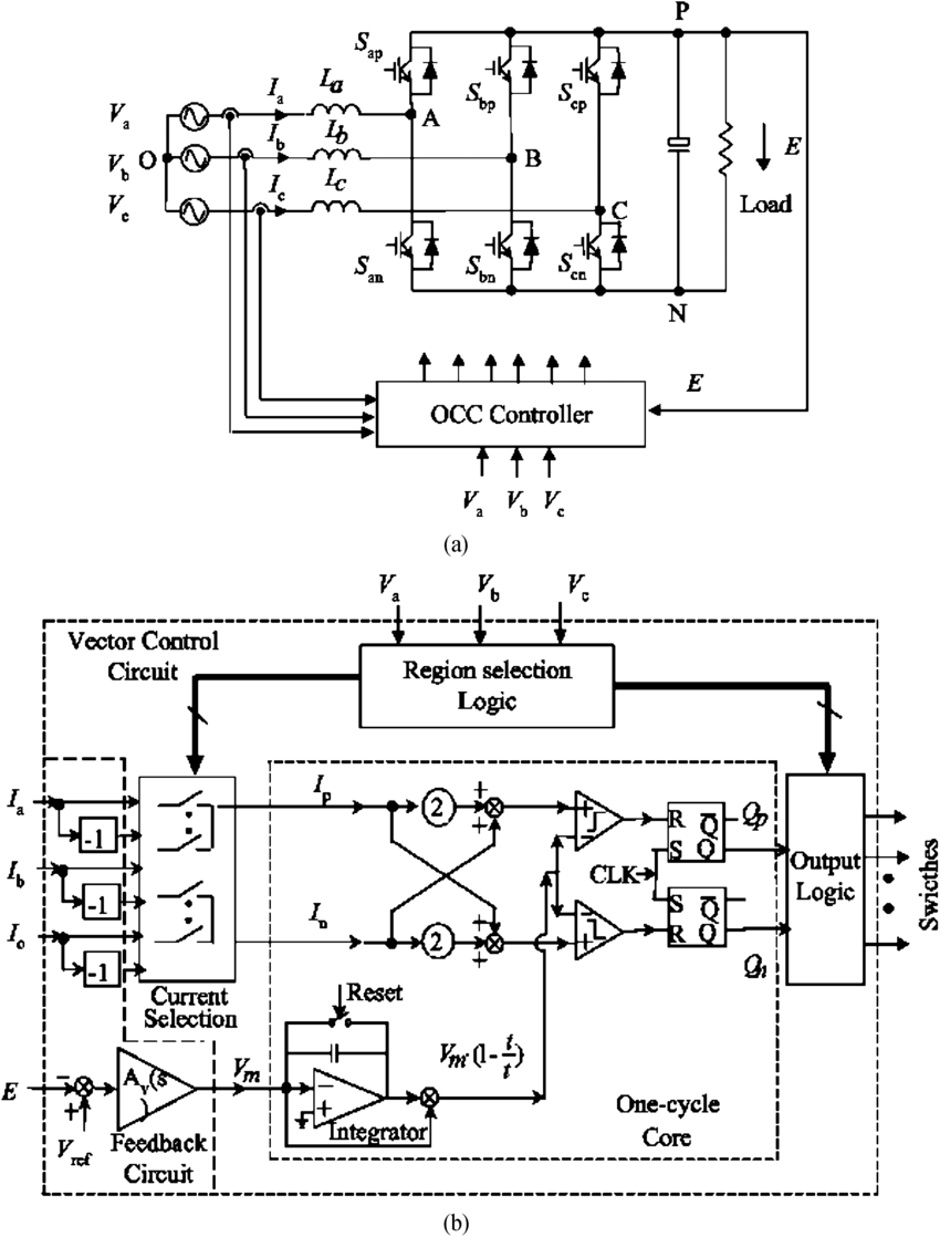 medium resolution of circuits of the three phase occ pfc with vector operation a