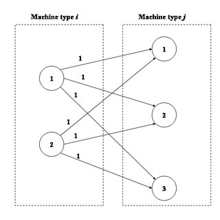 (PDF) Application Of Local Search Methods For Solving A
