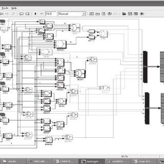 D-algorithm based testing model for 74181 4bit ALU using