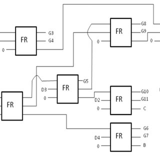 Irreversible full adder B. Subtractor: A Combinational