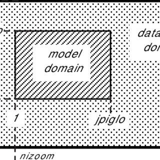 (PDF) OPA 8.1 Ocean General Circulation Model reference manual