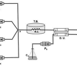 (PDF) Spectrophotometric determination of reducing sugar