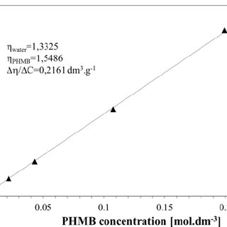 Figure 1. Schematic structure of mono-protonated PHMB with