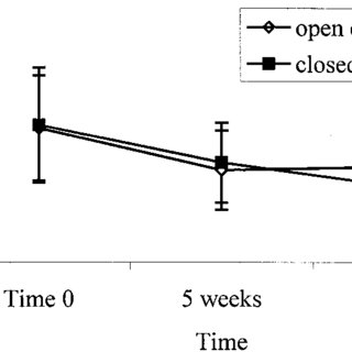 (PDF) Open versus closed kinetic chain exercises for
