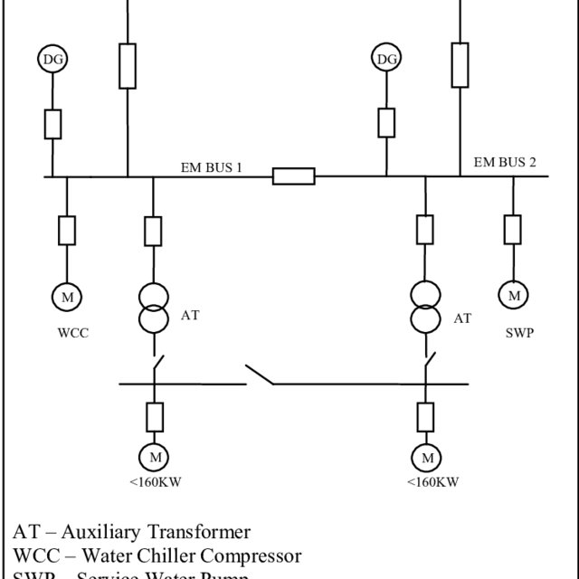 (PDF) Modeling and Simulation of Electrical Systems of