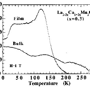 Temperature dependence of resistivity for thin-film and