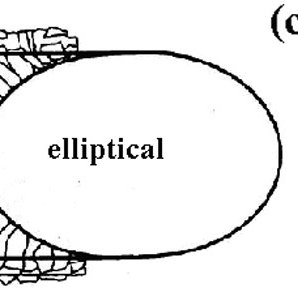 (PDF) Weldability of a high entropy CrMnFeCoNi alloy