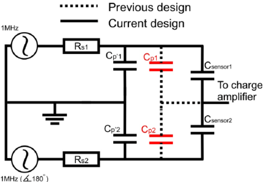 Schematic representing the electrical equivalent circuit