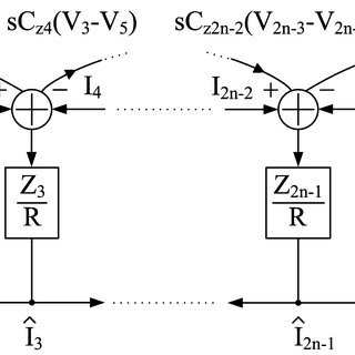 Block diagram of a reconfigurable low-IF/zero-IF analog
