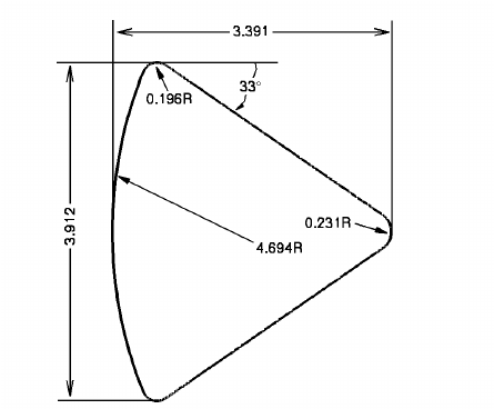 Schematic drawing of the outer mold line of the AS-202