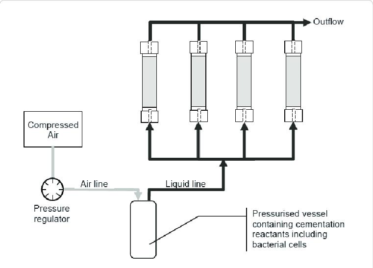Injection method of cementation liquid (contain calcium