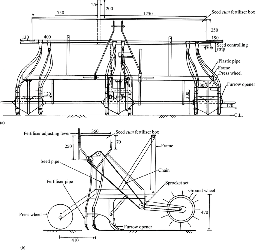seed drill diagram