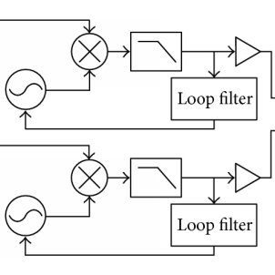 Cross-correlation phase-noise measurement of a free