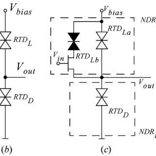 (a) RTD symbol and I-V characteristic. (b) Basic MOBILE