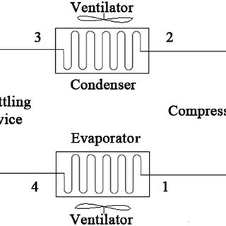 (PDF) Cooling mechanism of a solar assisted air