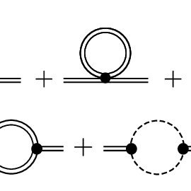 Imaginary part of the scalar response function, −χ ϕ 2 ϕ 2