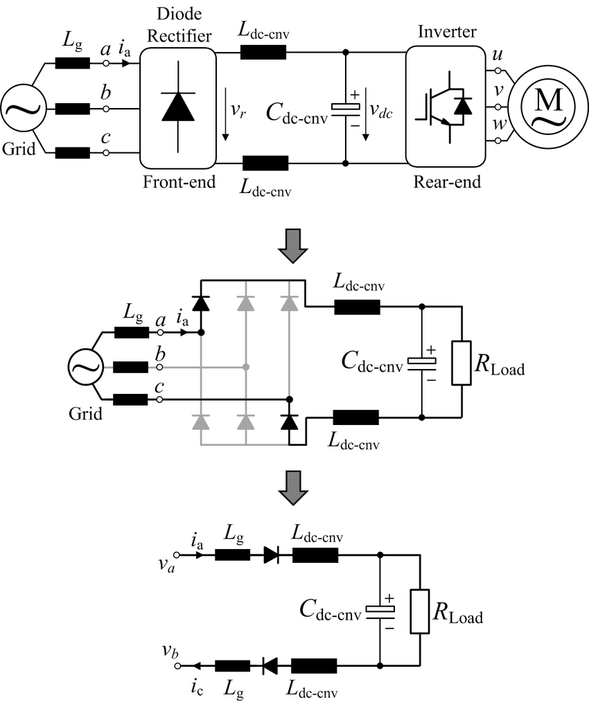 A block diagram of a motor drive system and equivalent