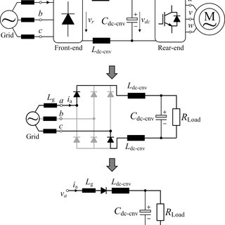 (PDF) Harmonic Emissions of Three-Phase Diode Rectifiers