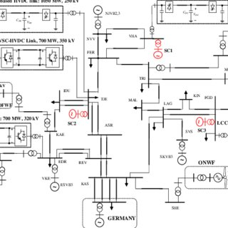 (PDF) Combination of Synchronous Condenser and Synthetic