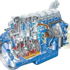 Diesel Engine Starter Diagram 0 Amperage Macbook Battery Shows The Cad Model Of Six Inline Cylinder 12 Litre