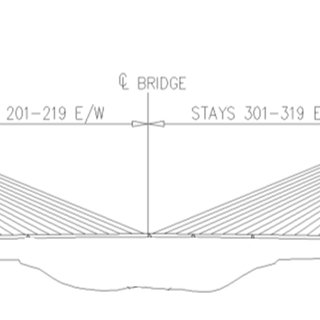 (PDF) Structural Health Monitoring of a Cable-Stayed
