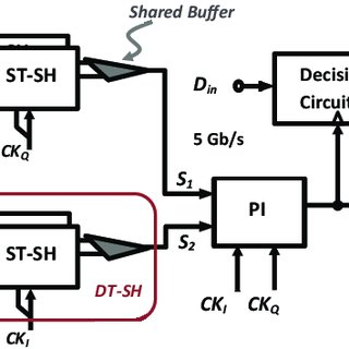 (PDF) A 5-Gbps CMOS burst-mode CDR circuit with an analog