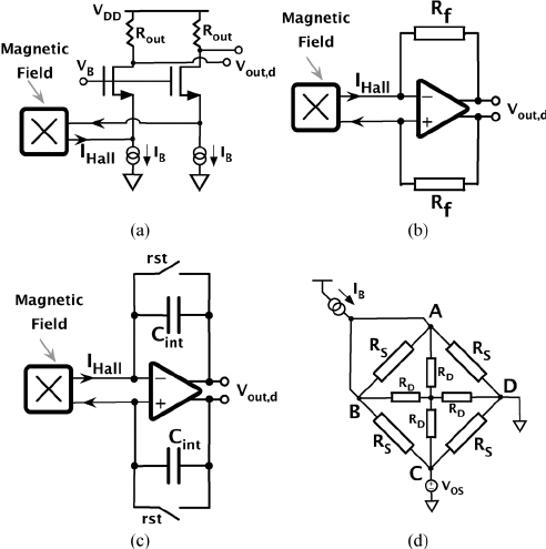 Block diagram of the proposed magnetic current-mode Hall