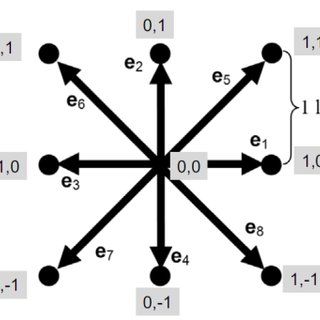 (PDF) Application of Lattice Boltzmann Method (LBM) for
