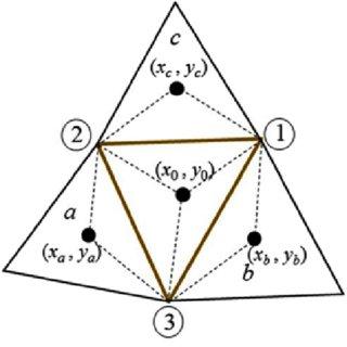(PDF) Application of Runge-Kutta Discontinuous Galerkin