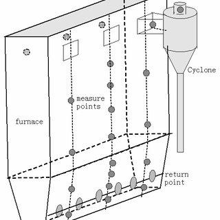 a) Geometrical model of the cyclone, b) Hexagonal