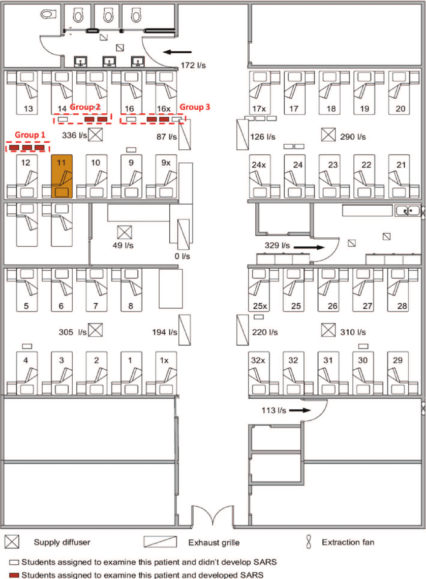 hight resolution of floor plan of the hospital ward during the ward 8 sars outbreak in 2003 color