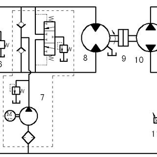 (PDF) Characteristic analysis of valve-pump parallel