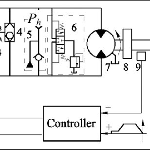 (PDF) Valve–pump parallel variable mode control for
