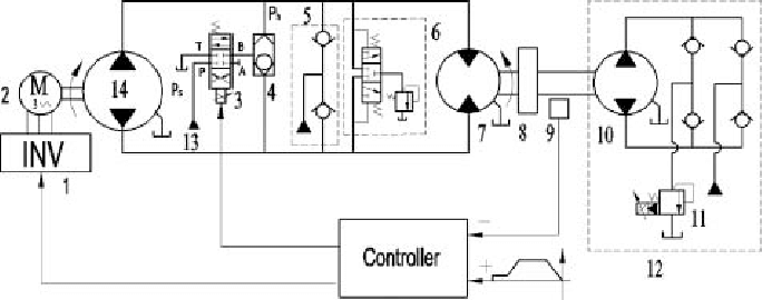 Schematic framework of parallel valve control system: 1