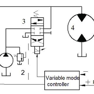 (PDF) A New Hydraulic Speed Regulation Scheme: Valve-Pump