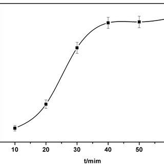 (PDF) Electrochemical immunosensor for carcinoembryonic