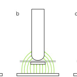 a) Schematic of a capacitive touch screen. b) A passive