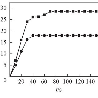 2 The crystal structure of β-Ni(OH) 2 represented by (a