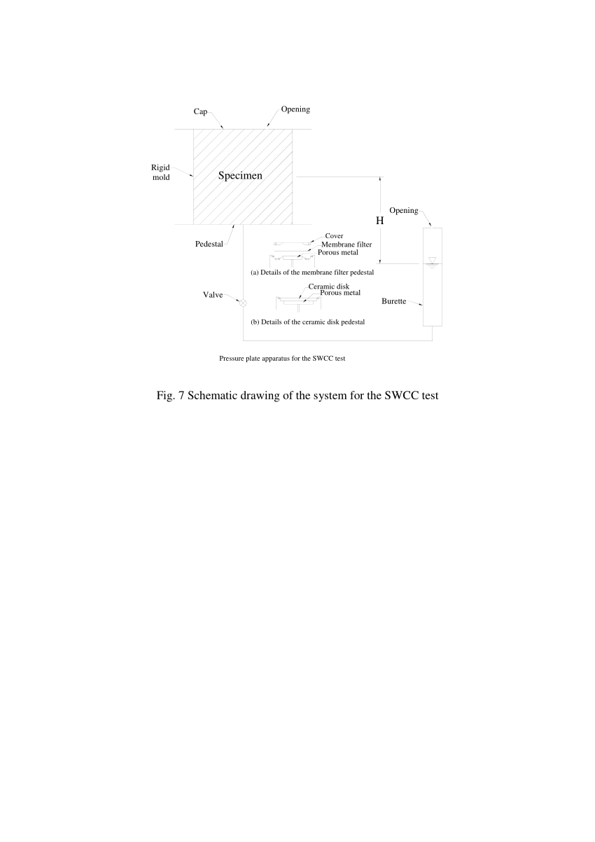 hight resolution of schematic drawing of the system for the swcc test