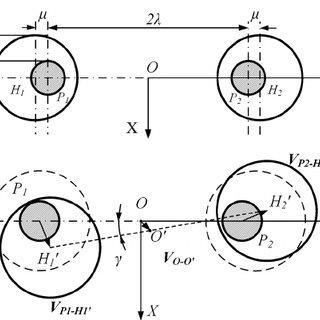 (PDF) Tolerance analysis of mechanical assemblies based on