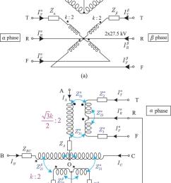 the transformer configuration a v x connection transformer b typical scott t transformer schematic diagram [ 850 x 1287 Pixel ]
