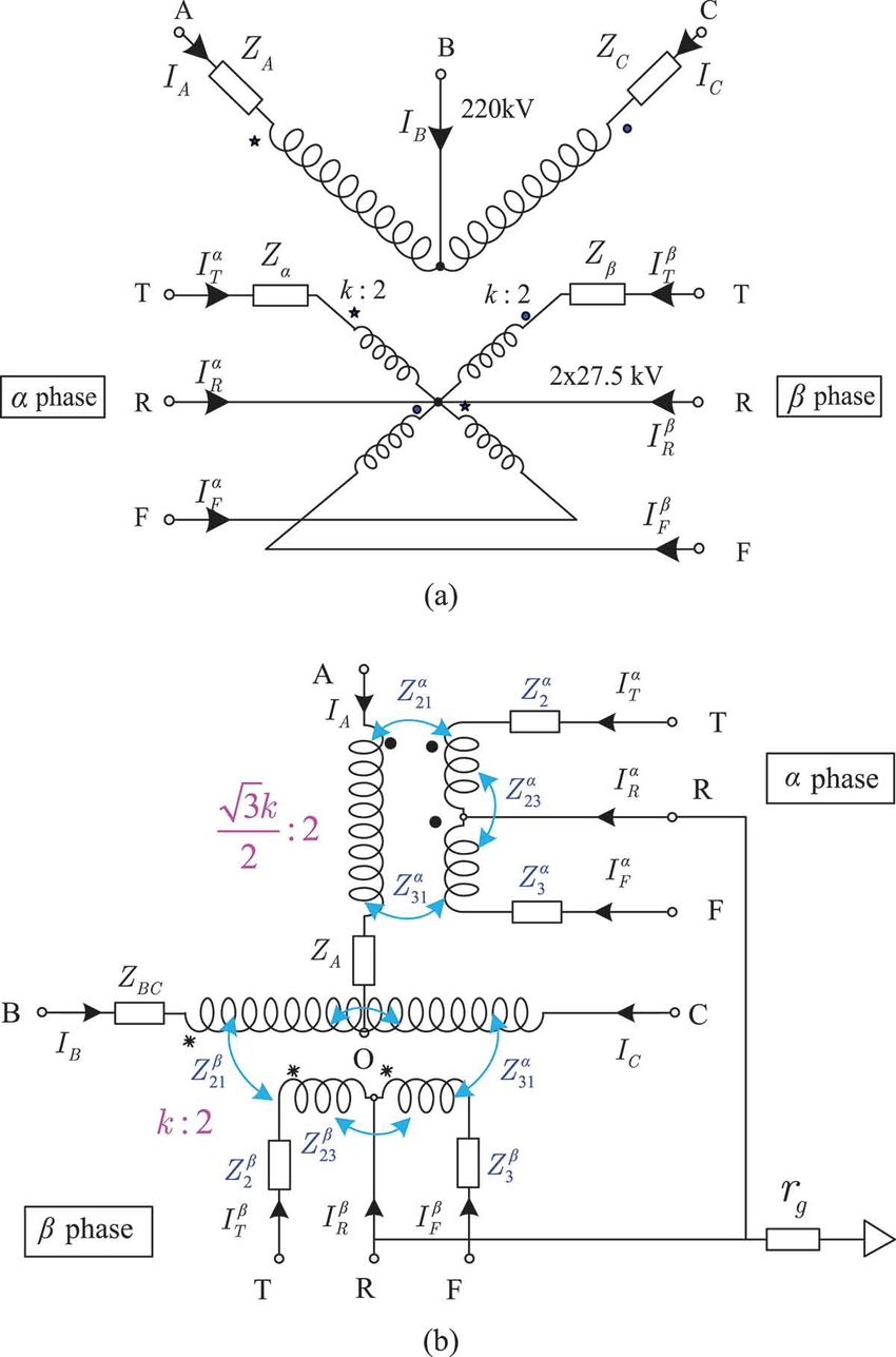 medium resolution of the transformer configuration a v x connection transformer b typical scott t transformer schematic diagram